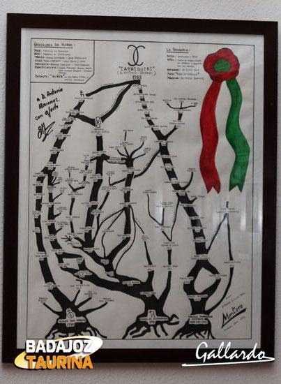 El árbol genealógico de una ganadería con mucha historia entre sus ramas.
